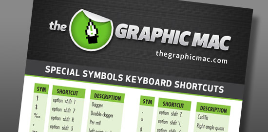 Special Symbols Keyboard Shortcuts Chart