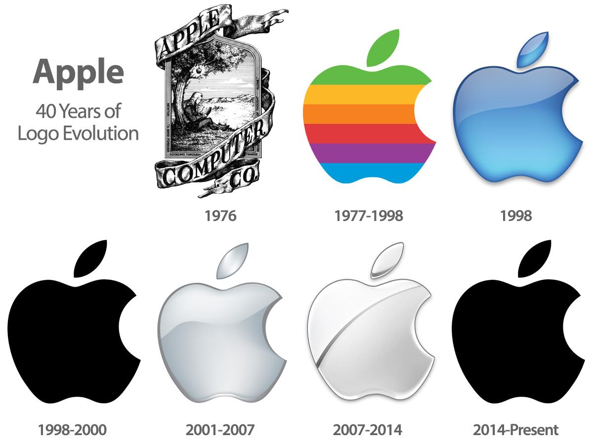 Afbeeldingsresultaat voor apple logo history