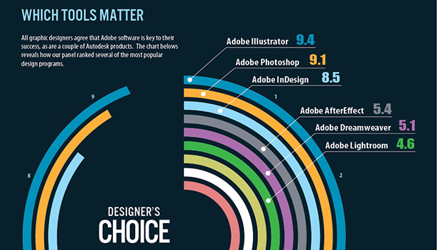 Infographic design software for mac