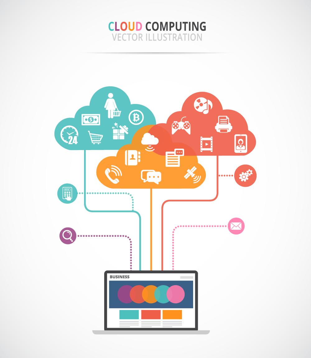 Free Cloud Computing vector art -3