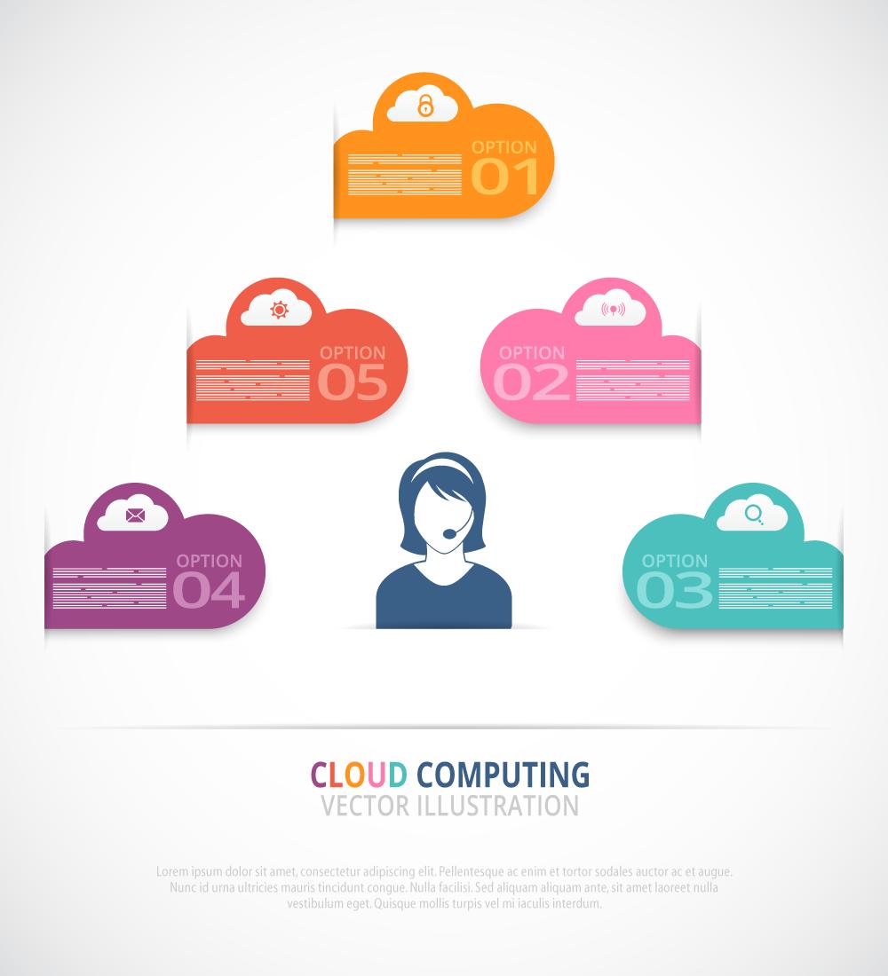 Free Cloud Computing vector art -6
