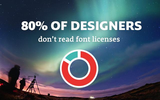 Font survey
